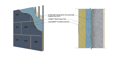 THERMAX™ Wall System
