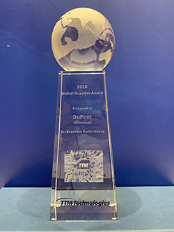 Global Supplier Award 2020 from TTM